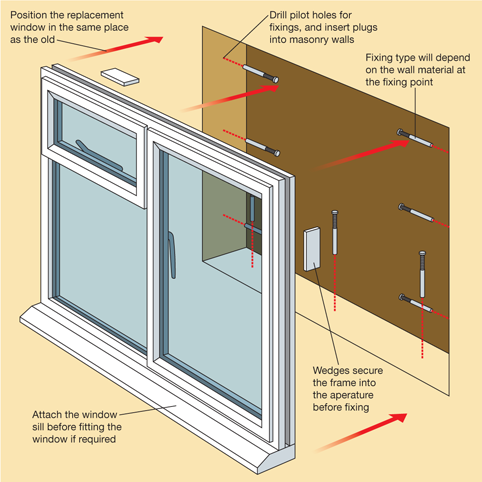 how to take glass out of aluminum window
